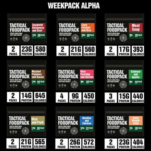 Tactical Foodpack Weekly Set Of Freeze-Dried Meals Alpha